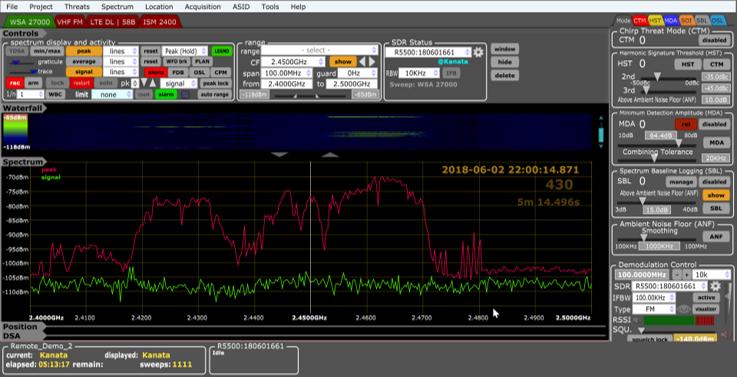 Screenshot of KESTREL TSCM Professional Software as part of ThinkRF Surveillance System